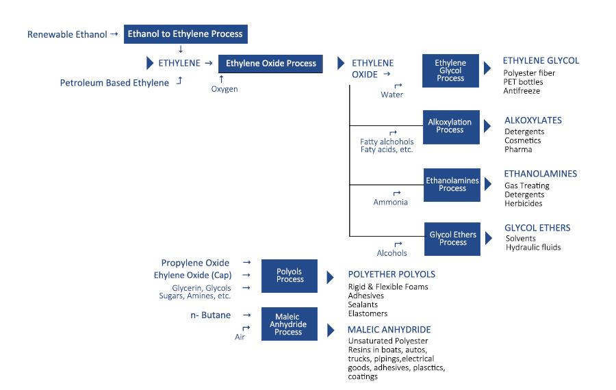 技术许可产品图